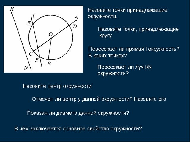 Назовите точки принадлежащие окружности. Назовите точки, принадлежащие кругу...