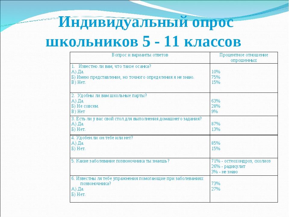 Индивидуальный опрос школьников 5 - 11 классов Вопрос и варианты ответовПр...