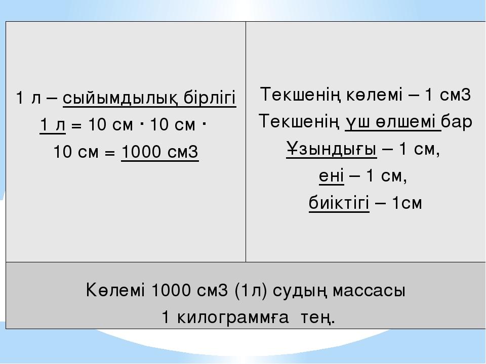 1 л –сыйымдылықбірлігі 1л= 10 см ∙ 10 см ∙ 10см =1000см3 Текшеніңкөлемі– 1 см...
