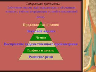 Содержание программы: (обучение письму идёт параллельно с обучением чтению с
