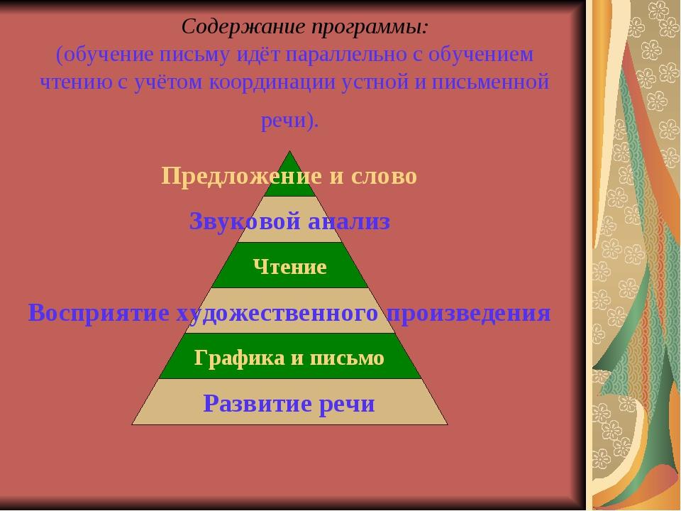 Содержание программы: (обучение письму идёт параллельно с обучением чтению с...