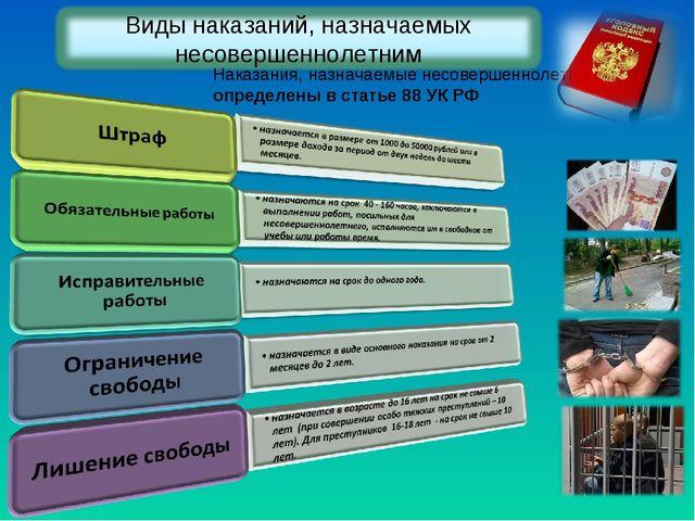 Наказания, назначаемые несовершеннолетним, определены в статье 88 УК РФ
