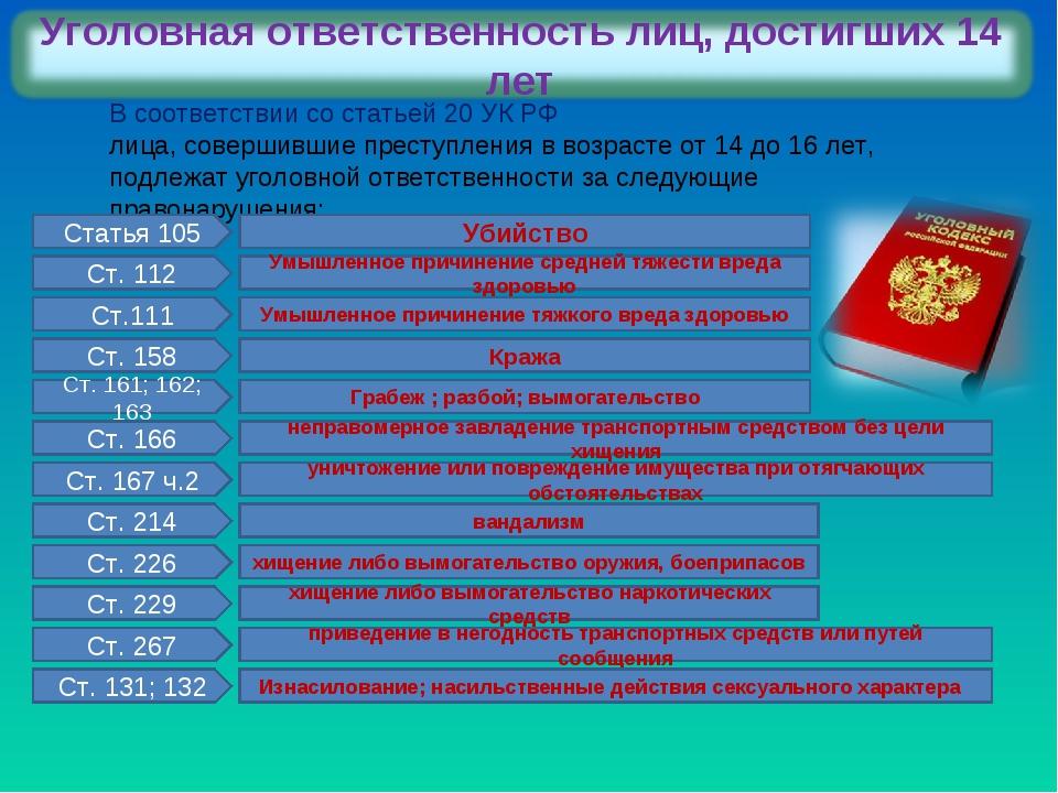 В соответствии со статьей 20 УК РФ лица, совершившие преступления в возрасте...