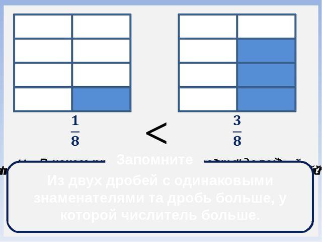 На сколько равных частей разделён каждый прямоугольник? Какие дроби получены?...