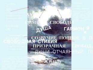 А.С. ПУШКИН 1824 г. ДРУГ « Ты ждал, ты звал… я был окован; Вотще рвалась душ