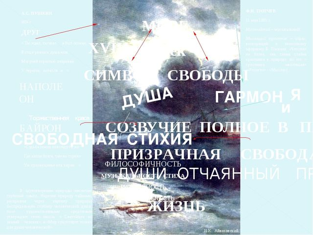 А.С. ПУШКИН 1824 г. ДРУГ « Ты ждал, ты звал… я был окован; Вотще рвалась душ...