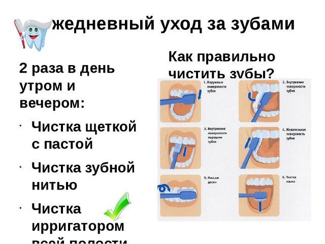 Ежедневный уход за зубами 2 раза в день утром и вечером: Чистка щеткой с пас...
