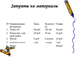 Затраты на материалы №Наименование материалаЦенаКоличествоСумма 1Ткань х