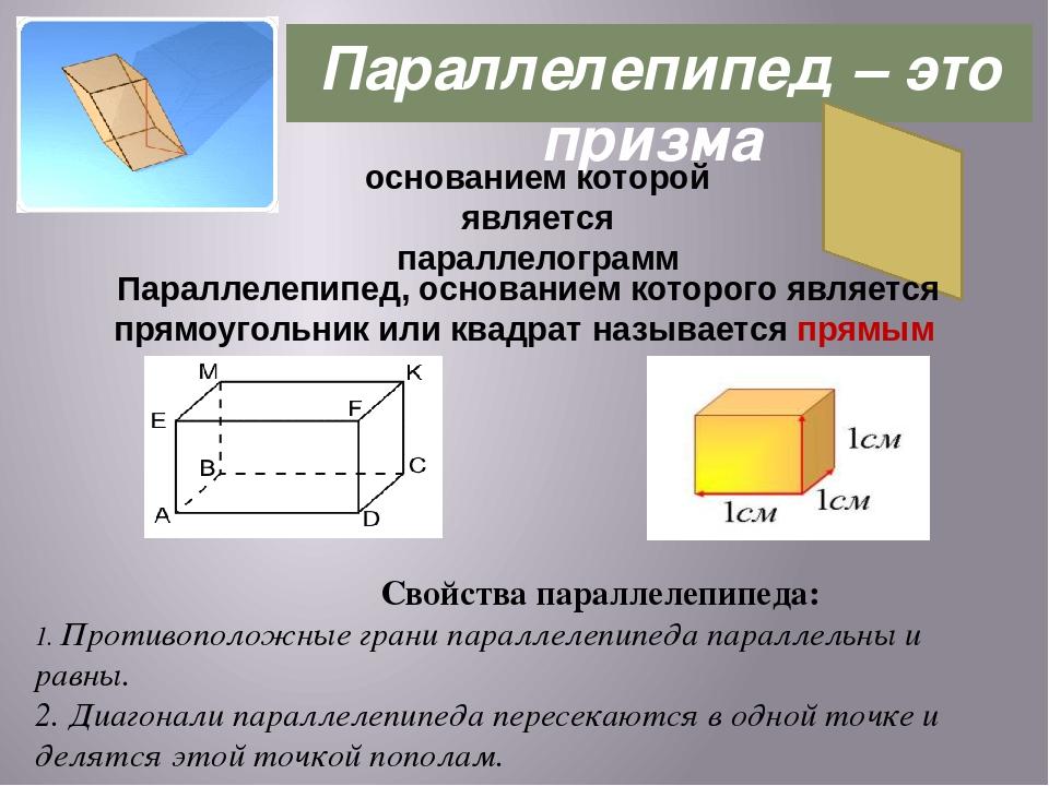 Параллелепипед – это призма Свойства параллелепипеда: 1. Противоположные гран...