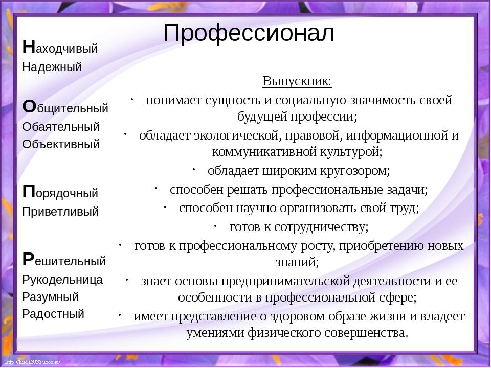 Находчивый Надежный Общительный Обаятельный Объективный Порядочный Приветлив...