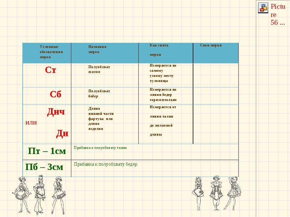 Условные обозначения мерок Названия мерок Как снять мерки Свои мерки Ст...