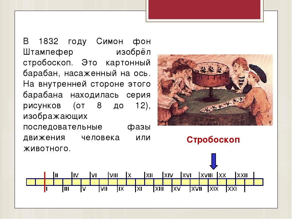 В 1832 году Симон фон Штампефер изобрёл стробоскоп. Это картонный барабан, на...