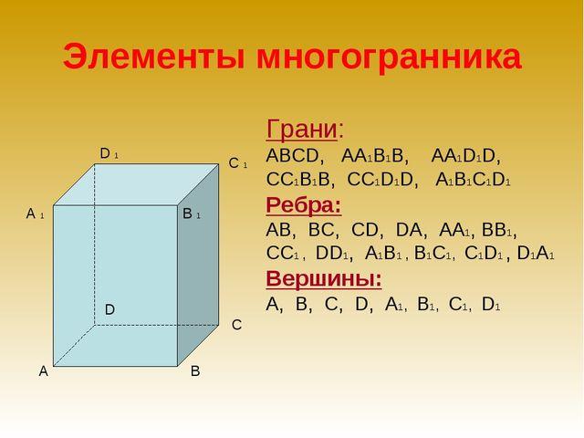Элементы многогранника Грани: АBСD, АА1В1В, АА1D1D, СС1В1В, СС1D1D, А1В1С1D1...