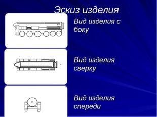 Эскиз изделия Вид изделия с боку Вид изделия сверху Вид изделия спереди
