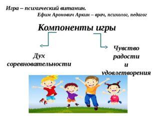 Компоненты игры Дух соревновательности Чувство радости и удовлетворения Игра