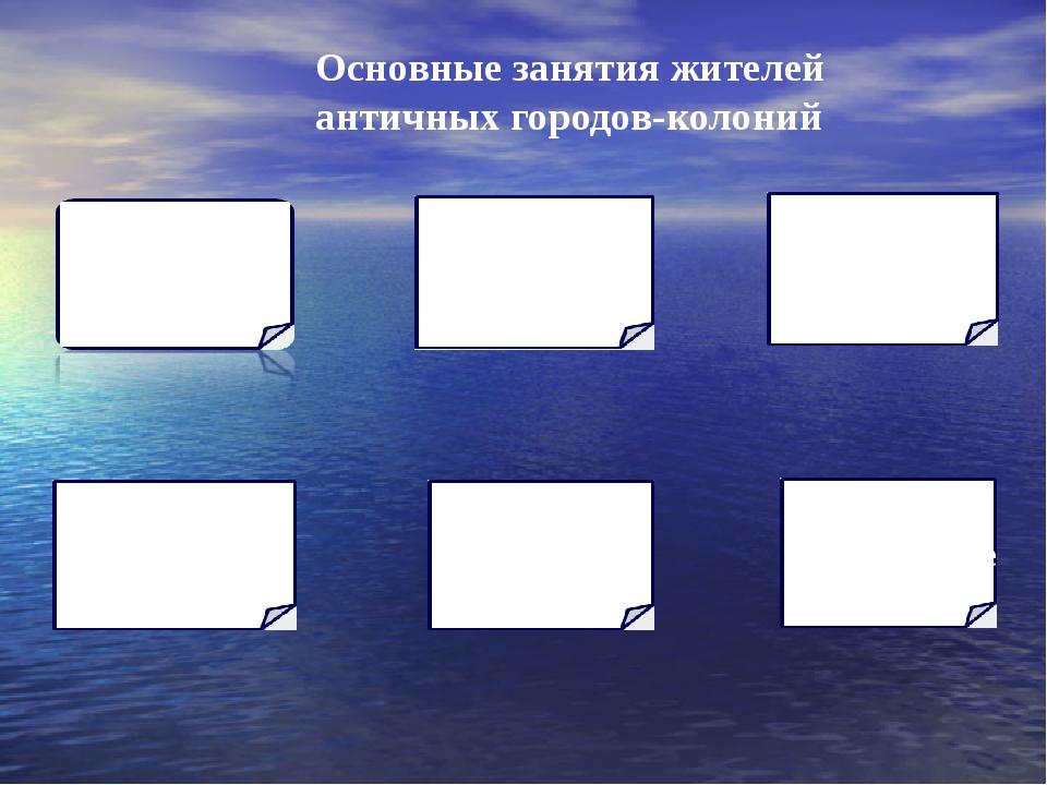 Основные занятия жителей античных городов-колоний Земледелие Скотоводство Ры...