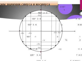Повторим значения синуса и косинуса у π/2 90° 1 120° 2π/3 π/3 60° 135° 3π/4