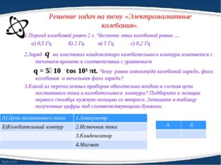 Решение задач на тему «Электромагнитные колебания». 1.Период колебаний равен