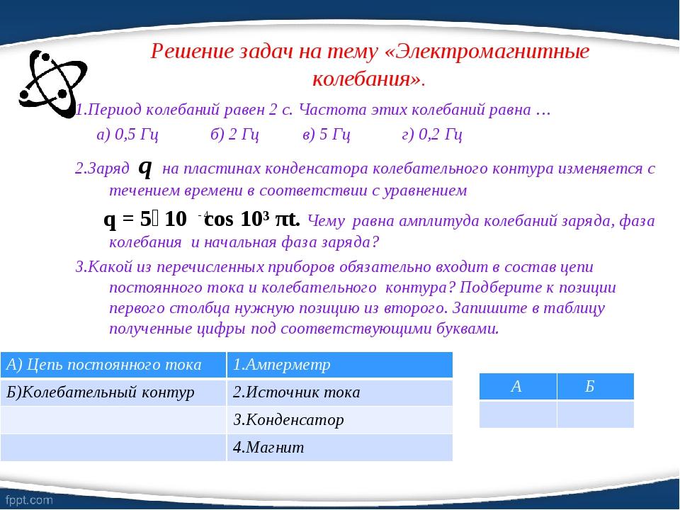 Решение задач на тему «Электромагнитные колебания». 1.Период колебаний равен...