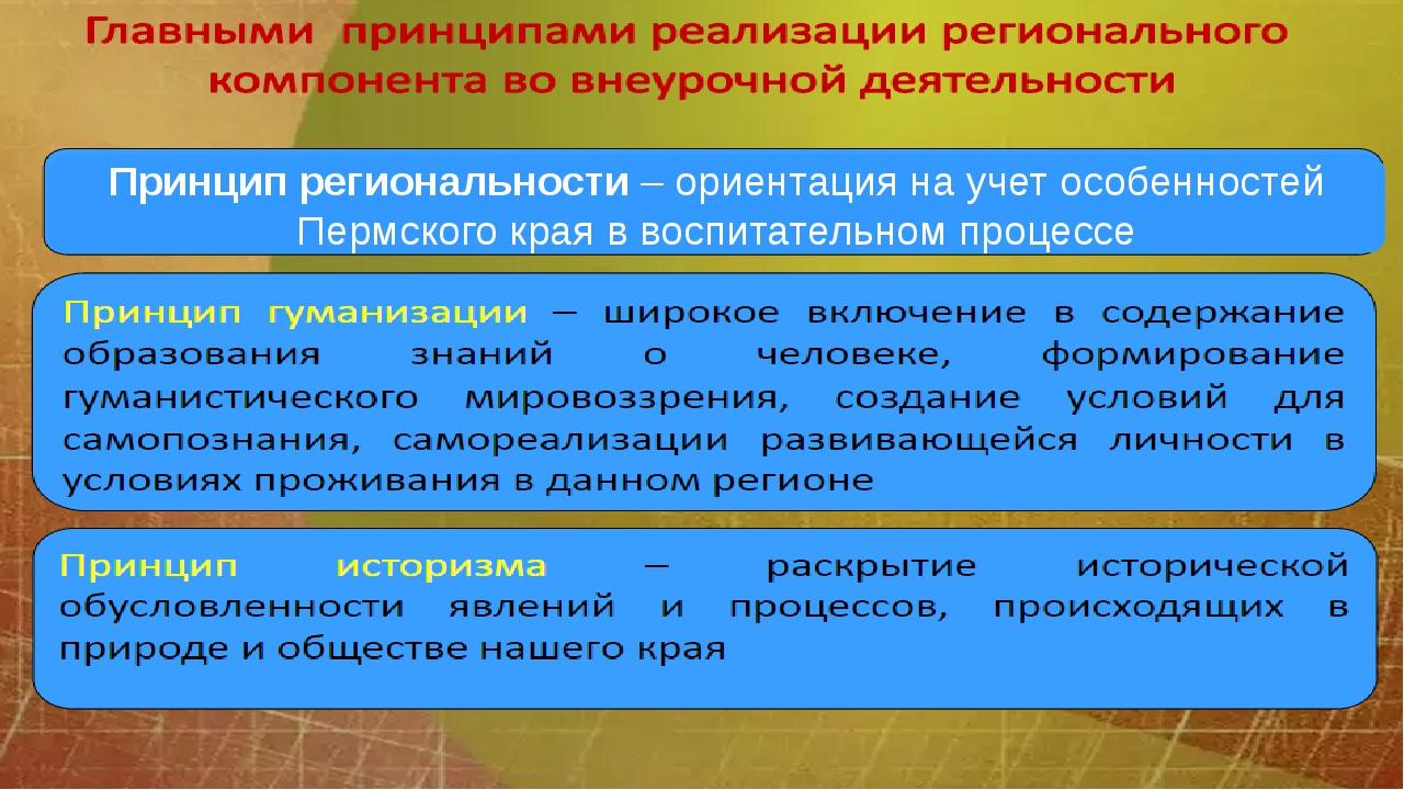 Принцип региональности – ориентация на учет особенностей Пермского края в вос...
