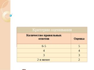 Самостоятельная работа Номер задания 1 2 3 4 5 6 Ответ 3 4 1 3 2 72 дм Крите