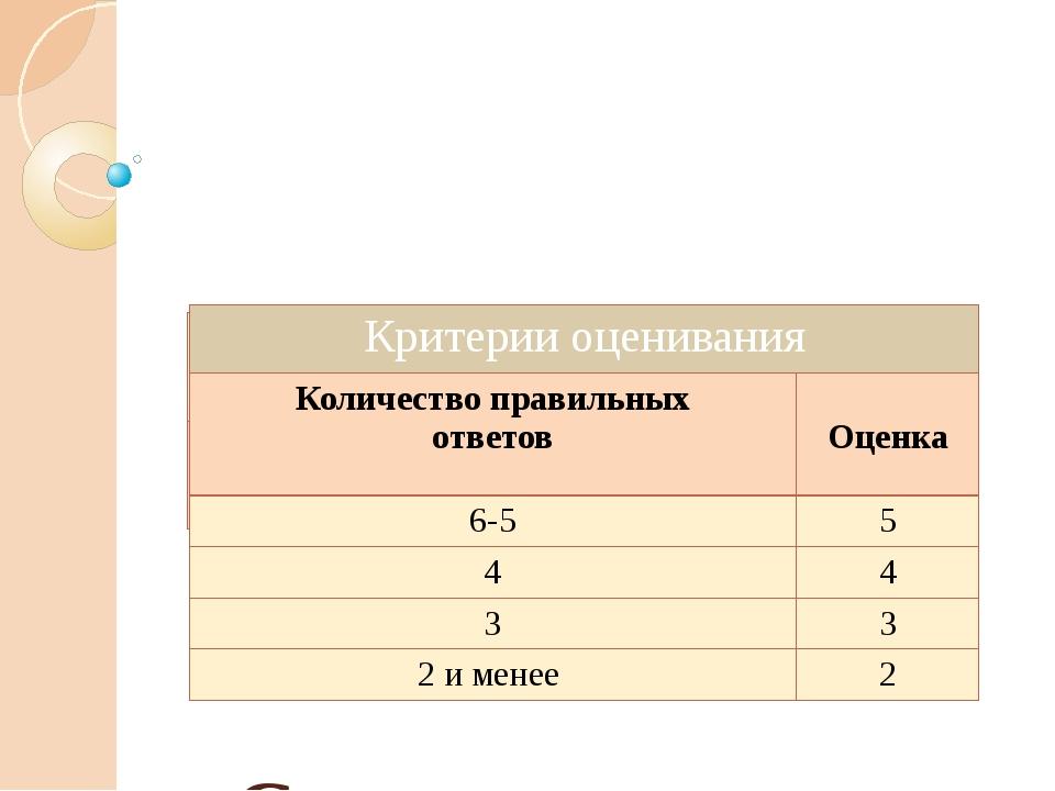 Самостоятельная работа Номер задания 1 2 3 4 5 6 Ответ 3 4 1 3 2 72 дм Крите...
