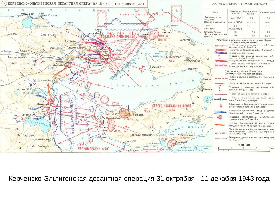 Керченско-Эльтигенская десантная операция 31 октрября - 11 декабря 1943 года