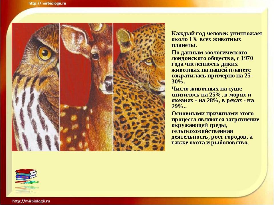 Каждый год человек уничтожает около 1% всех животных планеты. По данным зоол...