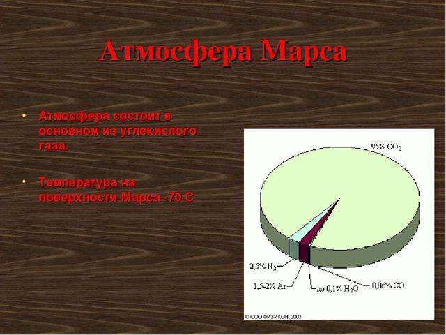 Атмосфера Марса Атмосфера состоит в основном из углекислого газа. Температура...