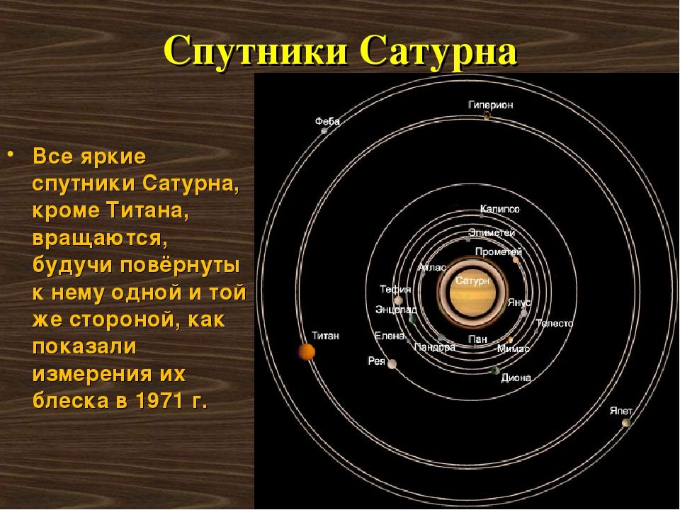 Спутники Сатурна Все яркие спутники Сатурна, кроме Титана, вращаются, будучи...