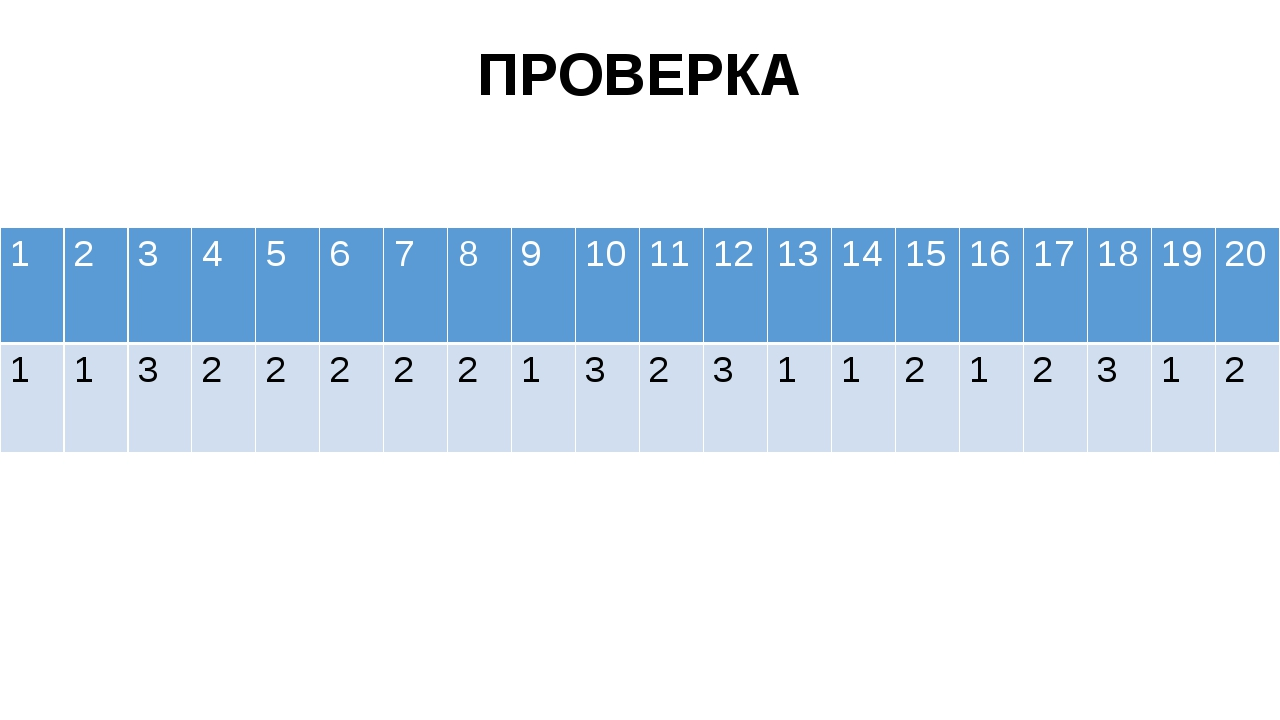 7. Какие знаки распространяют свое действие только на период времени, когда п...
