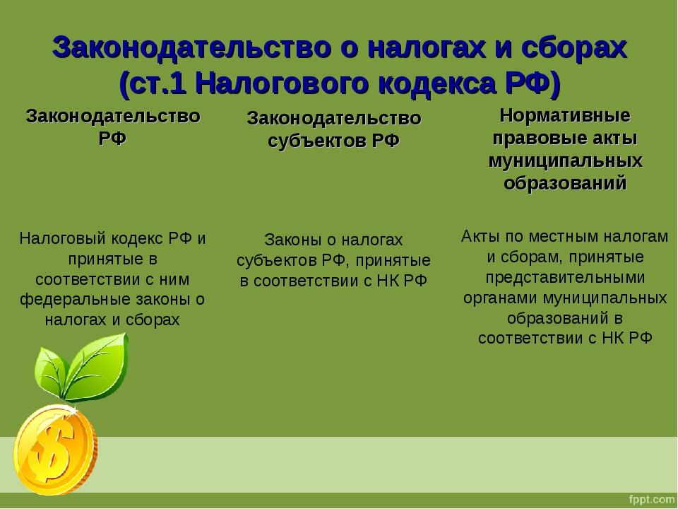 Законодательство о налогах и сборах (ст.1 Налогового кодекса РФ) Законодатель...
