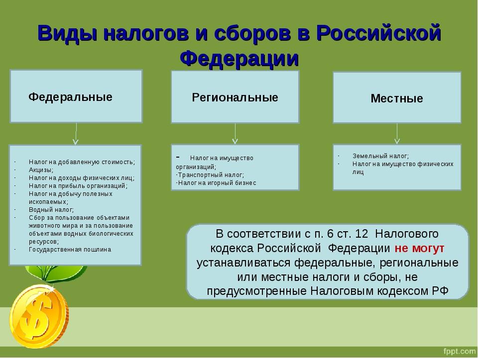 Виды налогов и сборов в Российской Федерации Федеральные Региональные Местны...