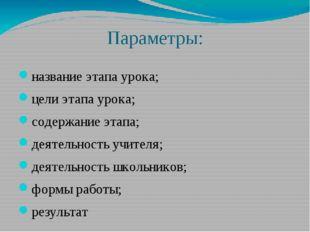 Параметры: название этапа урока; цели этапа урока; содержание этапа; деятельн