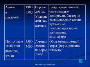 киекова эльмира ринатовна Архей и катархей1900 3500 Сероводород, Углекислый