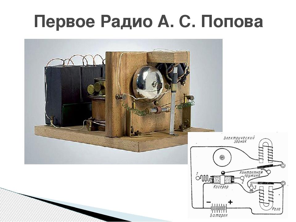 Первое Радио А. С. Попова
