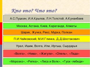 Кто это? Что это? А.С.Пушкин, И.А.Крылов, Л.Н.Толстой, А.Кунанбаев Москва, А