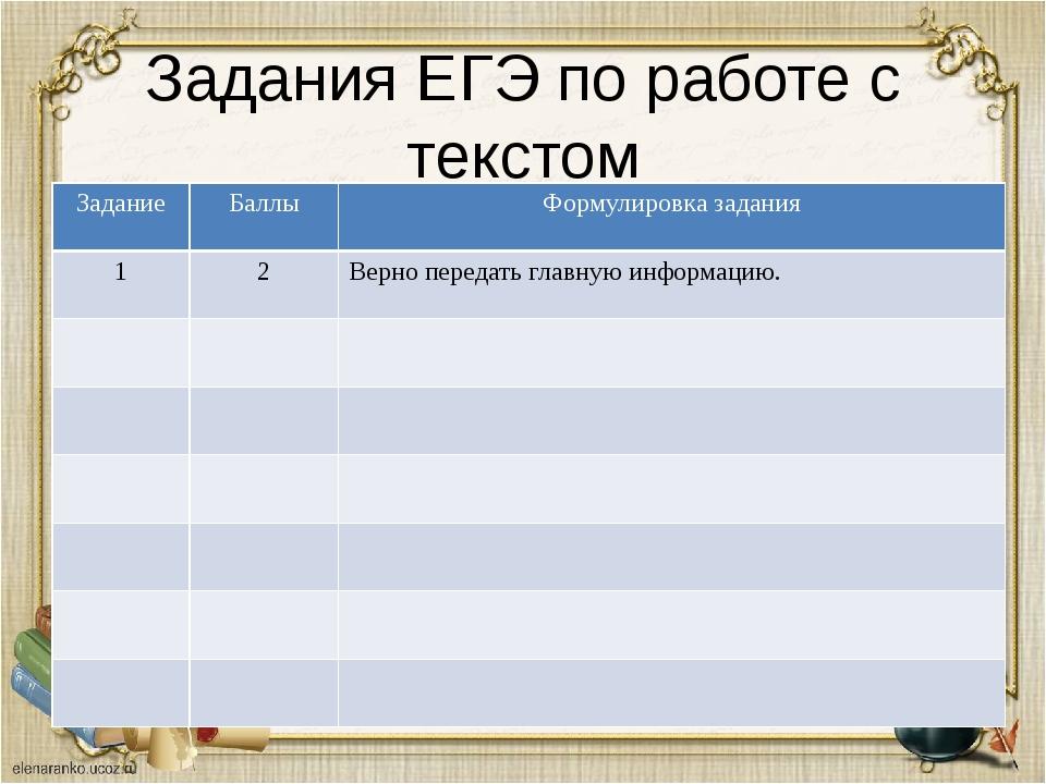 Задания ЕГЭ по работе с текстом Образец! Задание Баллы Формулировка задания 1...