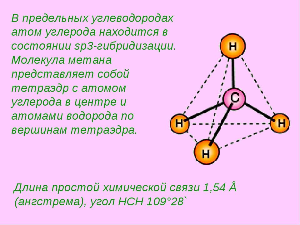 Длина простой химической связи 1,54 Å (ангстрема), угол HCH 109°28` В предел...