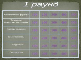 Математические формулы100200300400500 Толкование математических терминов