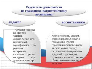 Результаты деятельности по гражданско-патриотическому воспитанию: