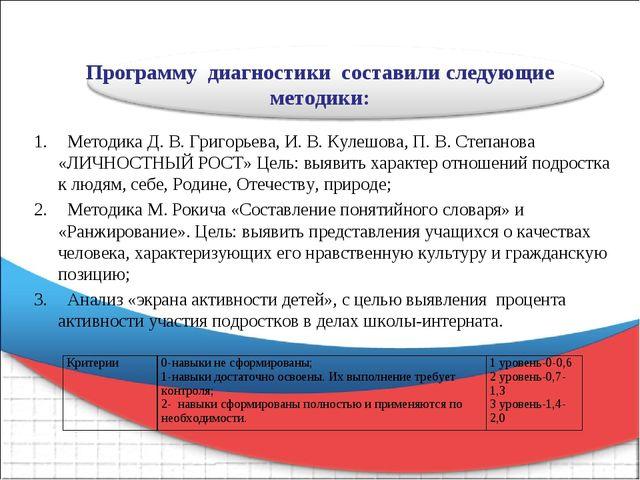 Программу диагностики составили следующие методики: Методика Д. В. Григорьева...