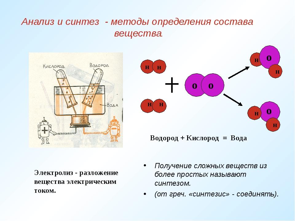Анализ и синтез - методы определения состава вещества. Получение сложных веще...