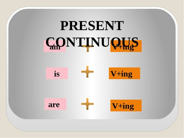 am is are V+ing V+ing V+ing PRESENT CONTINUOUS