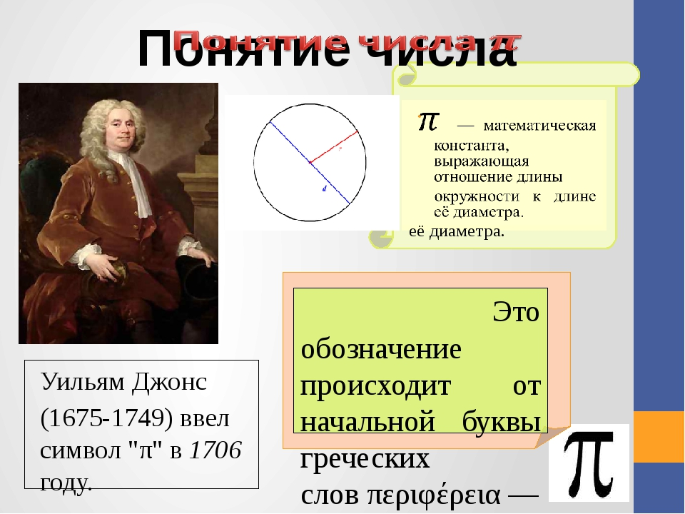 """Уильям Джонс (1675-1749) ввел символ """"π"""" в 1706 году. Это обозначение происх..."""