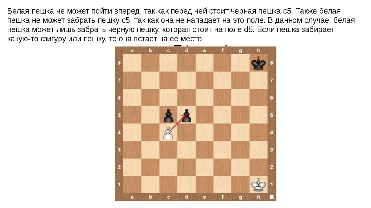 Белая пешка не может пойти вперед, так как перед ней стоит черная пешка с5. Т...