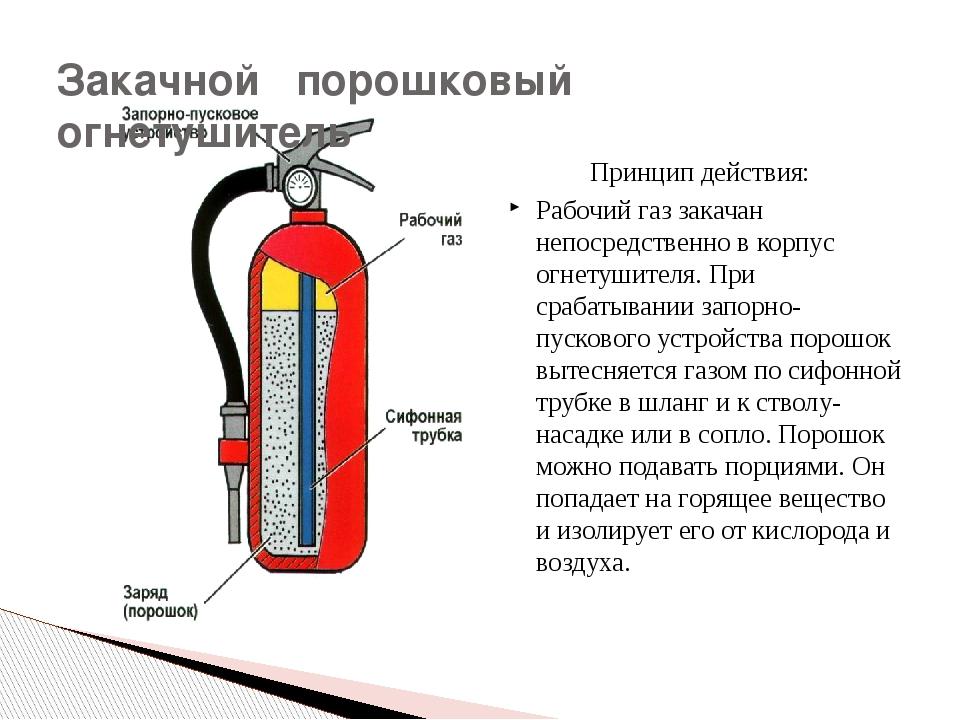 принцип действия водяного огнетушители фото случаем