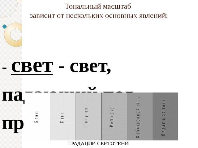 Тональный масштаб зависит от нескольких основных явлений: - свет - свет, пад...