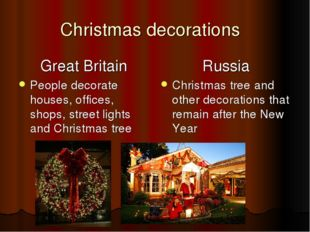 Christmas decorations  Great Britain People decorate houses, offices, shops,