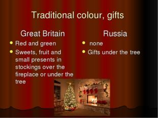 Traditional colour, gifts Great Britain Red and green Sweets, fruit and small